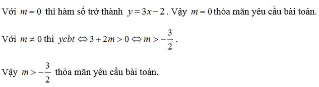 hàm số nghịch biến trên khoảng