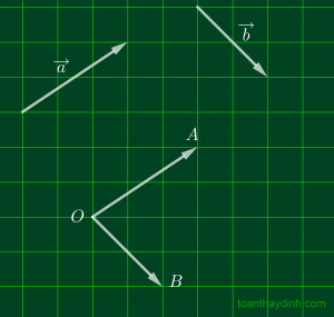 cách tính góc giữa 2 vecto