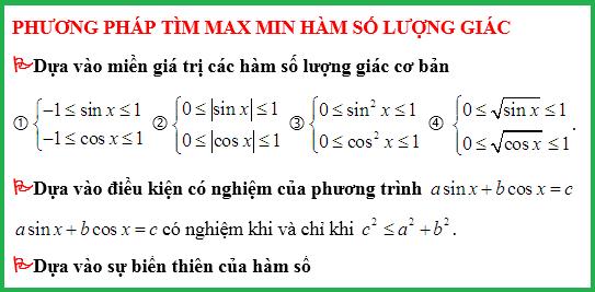 cách vẽ đồ thị hàm số y=sinx