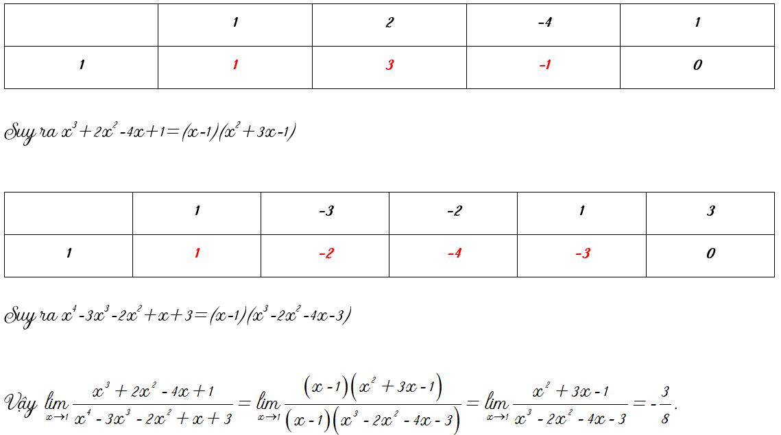 bài tập giới hạn hàm số lớp 11 có lời giải