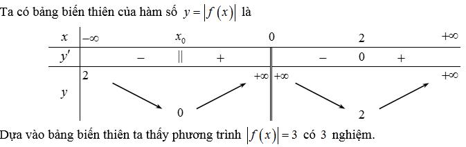 Sử dụng tính đơn điệu của hàm số để giải phương trình