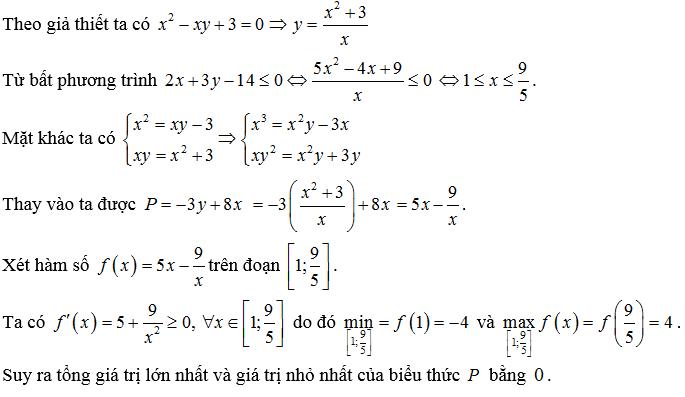 sử dụng tính đơn điệu của hàm số để giải hệ phương trình
