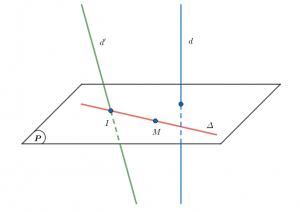 Phương trình đường thẳng trong không gian toán thầy định