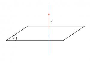 Vecto pháp tuyến của mặt phẳng