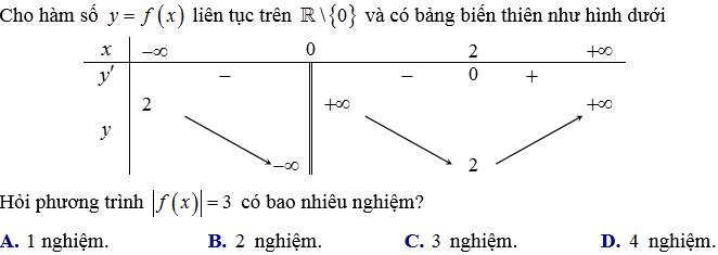 phương pháp hàm số
