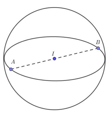 viết phương trình mặt cầu đi qua 3 điểm và tiếp xúc với mặt phẳng