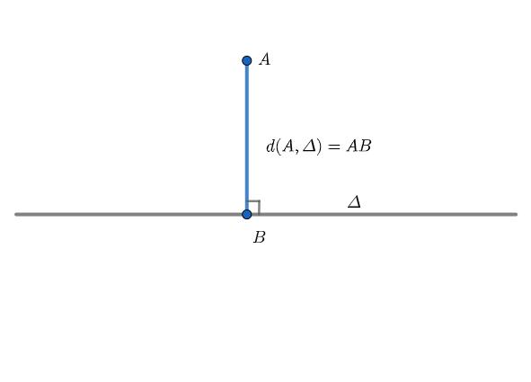 khoảng cách từ điểm đến đường thẳng lớp 12