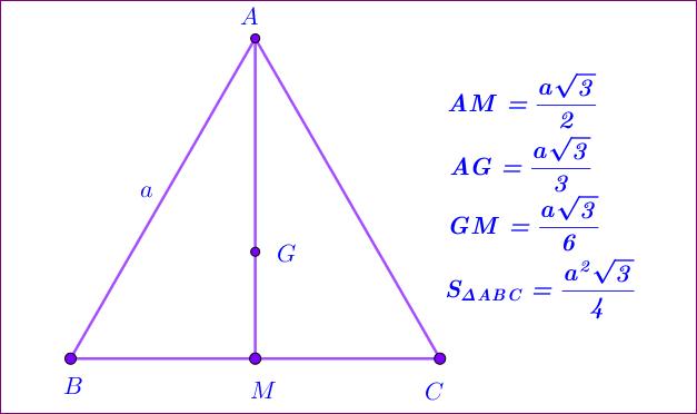 các công thức diện tích tam giác đều