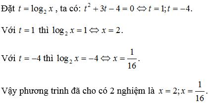 phương trình loga