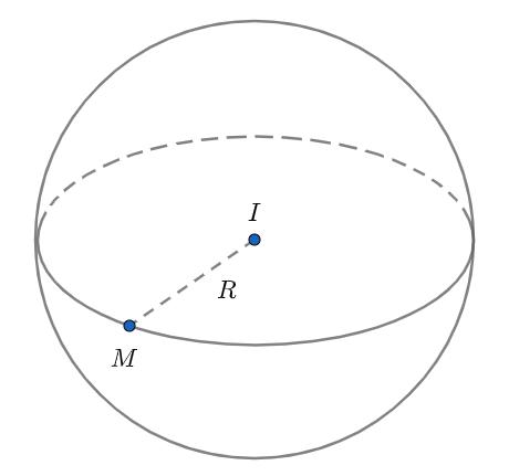 cách tính thể tích hình cầu