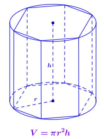 công thức tính thể tích các hình