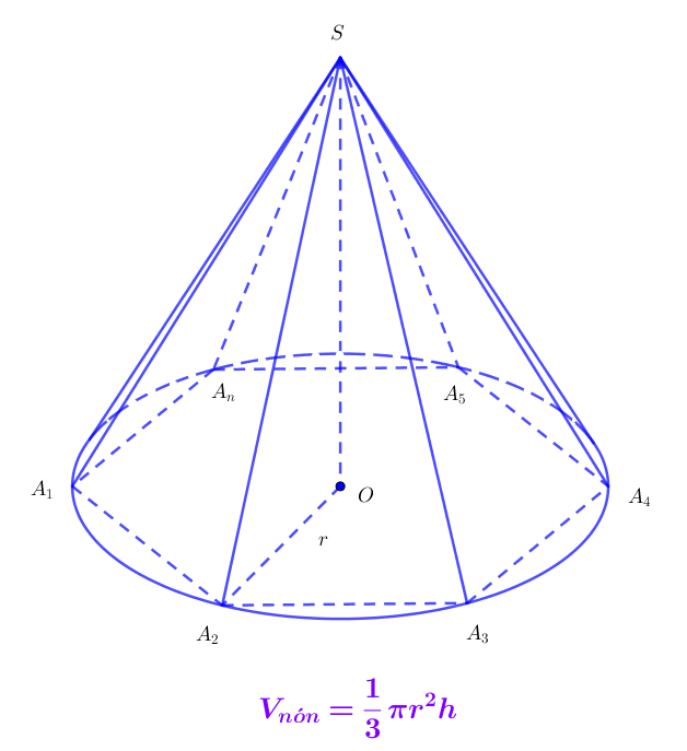 công thức tính thể tích hình nón