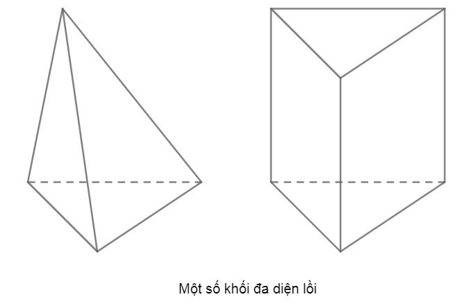 khái niệm về khối đa diện