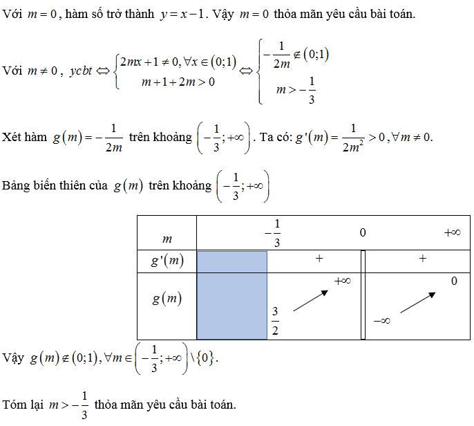 tìm m để hàm số nghịch biến trên khoảng (-1 1)