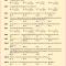 Bài tập hoán vị chỉnh hợp tổ hợp có lời giải (Key)