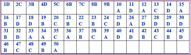 đề thi thử môn toán thpt quốc gia 2019