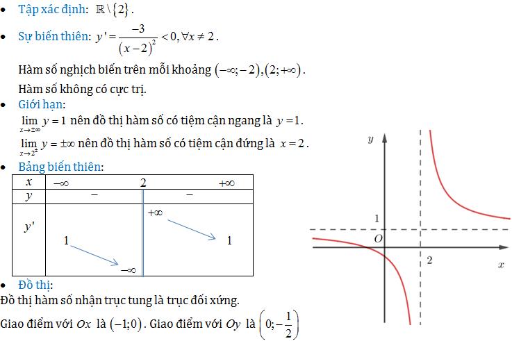 toán 12 khảo sát hàm số