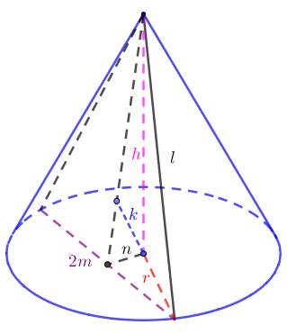 thiết diện không qua trục của hình nón