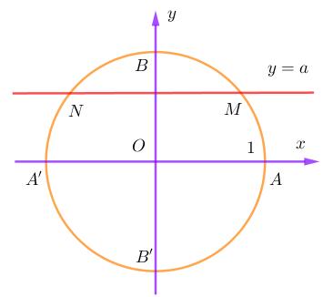 phương trình lượng giác lớp 11