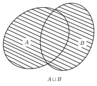 bài tập về các phép toán tập hợp lớp 10