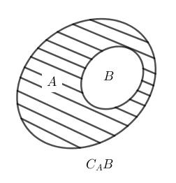 bài tập về các phép toán tập hợp