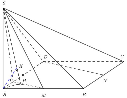 chuyên đề khoảng cách giữa hai đường thẳng chéo nhau