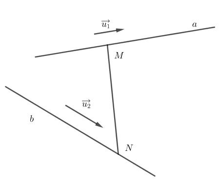 công thức khoảng cách 2 đường chéo nhau