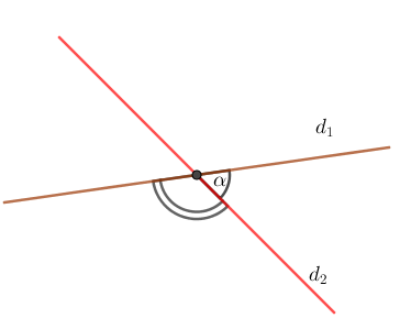 góc giữa hai đường thẳng trong không gian