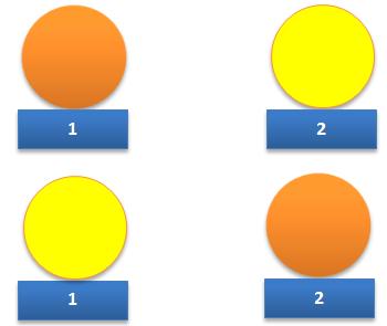 cách phân biệt tổ hợp chỉnh hợp