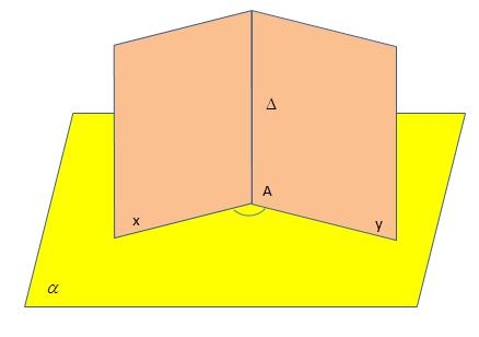 cách xác định góc giữa hai mặt phẳng